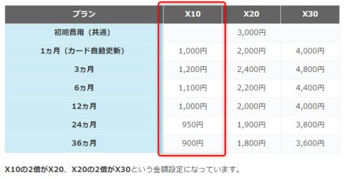 X10プラン